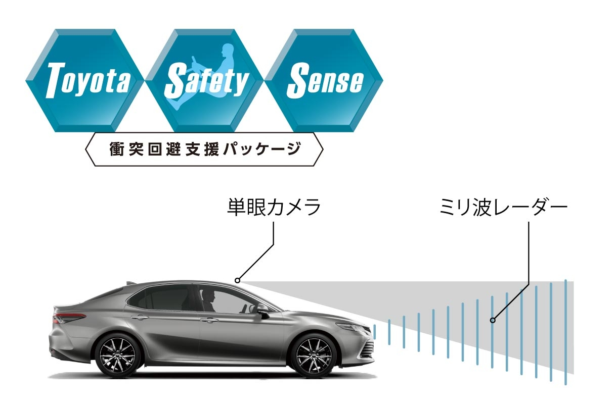 camry_safety_img01
