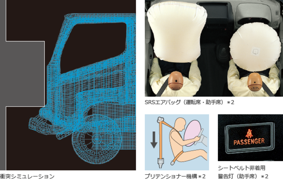 carlineup_toyoaceroutevan_equip_safety_1_03_pc