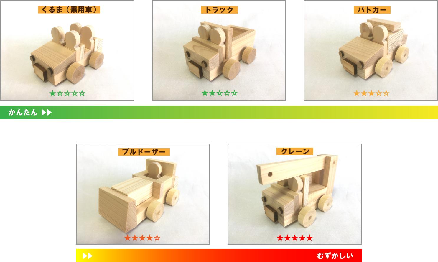 木工クルマづくり_工作キットの種類PC